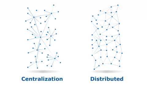 Decentralized vs Distributed Systems Part I